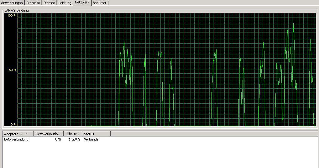 QNAP NAS über iSCSI extrem langsam an VMware VMs - Virtualisierung ...